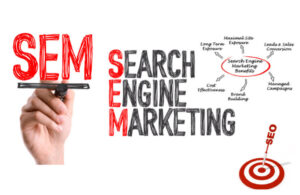 What is Search Engine Marketing,Organic SEO and Google Ads 2020?