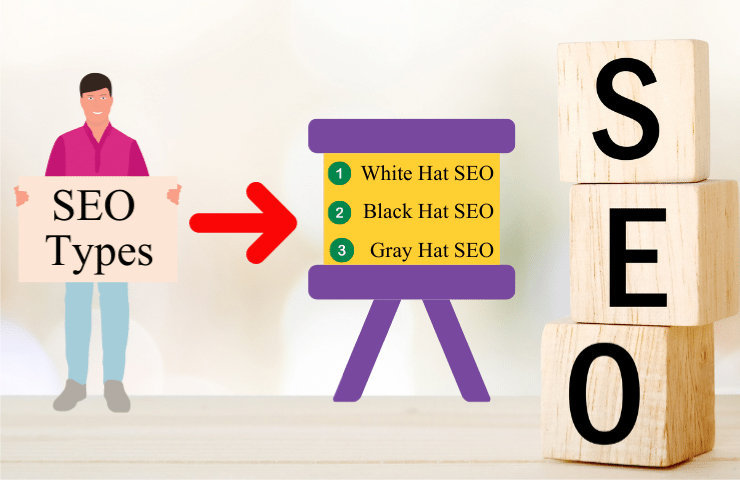 SEO Types(Black Hat , White Hat , and Gray Hat SEO) 2020