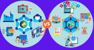Difference between outbound and inbound marketing- Digital Marketing