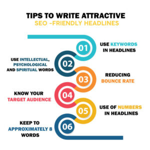 How to write good headlines – User Guide 2021