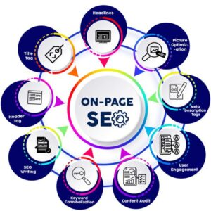 What is OnPage SEO? Free Beginner Guide 2021