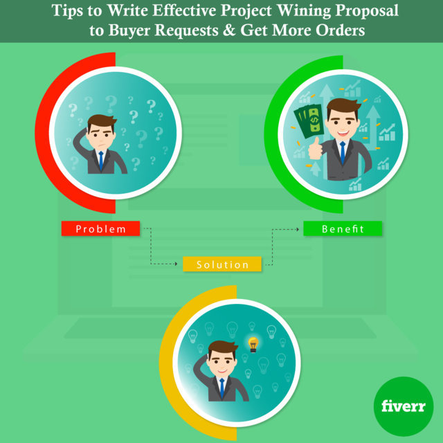 fiverr buyer requests,fiverr buyer request,buyer request fiverr,buyer requests fiverr,fiverr requests