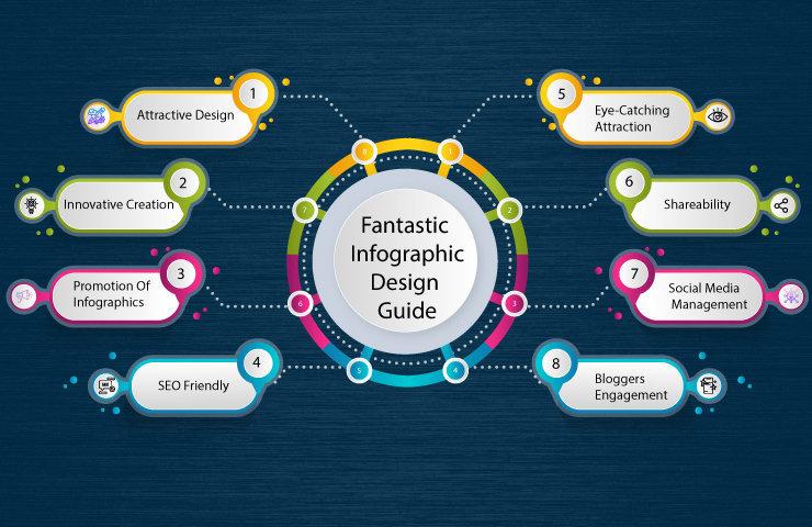 How to make infographics Backlinks | User Guide 2021
