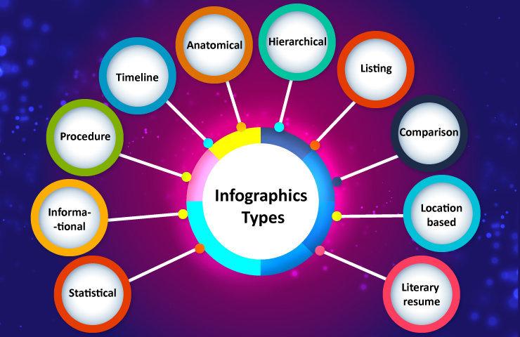 How to make infographics,infographics, the infographics show, infographics show, create infographics, infographics template, how to make infographics, best infographics, what are infographics, real estate infographics, the infographics show narrator