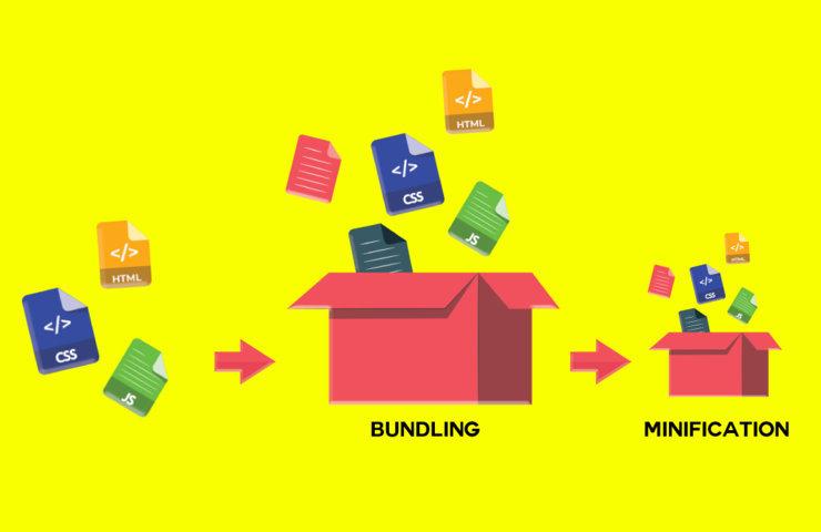Minification optimization,minification, css minification, js minification, minification js, javascript minification, bundling and minification in mvc