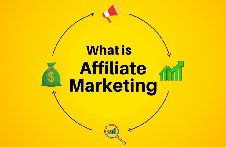 What is Affiliate Marketing ? – Free Complete user Guide 2021